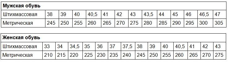 Картинки по запросу таблица размеров спецобуви